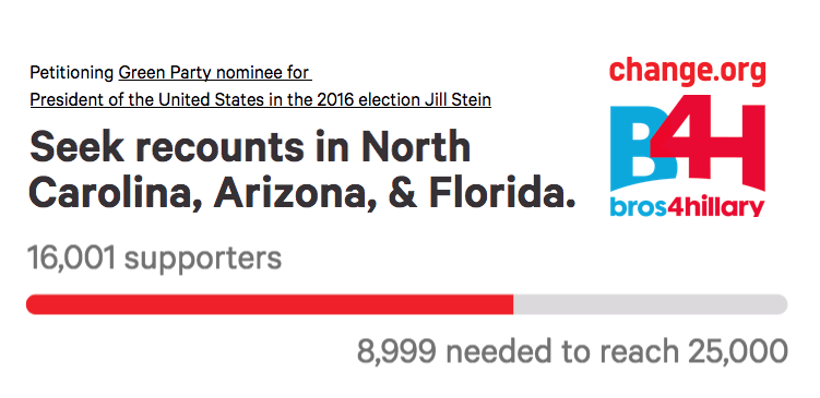 16,000 sign petition urging Stein add AZ, NC, and FL to #Recount2016